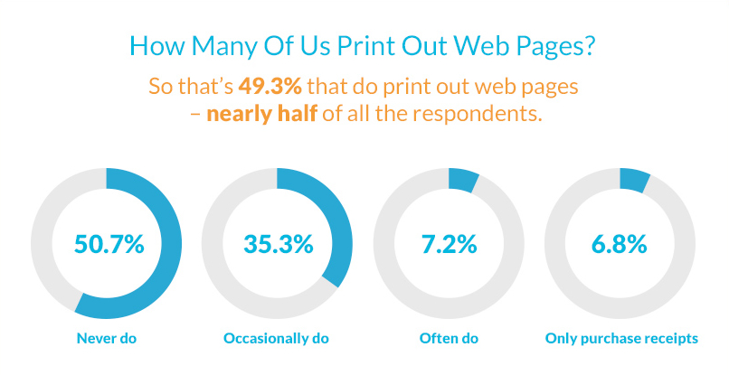 Print Page Test Results