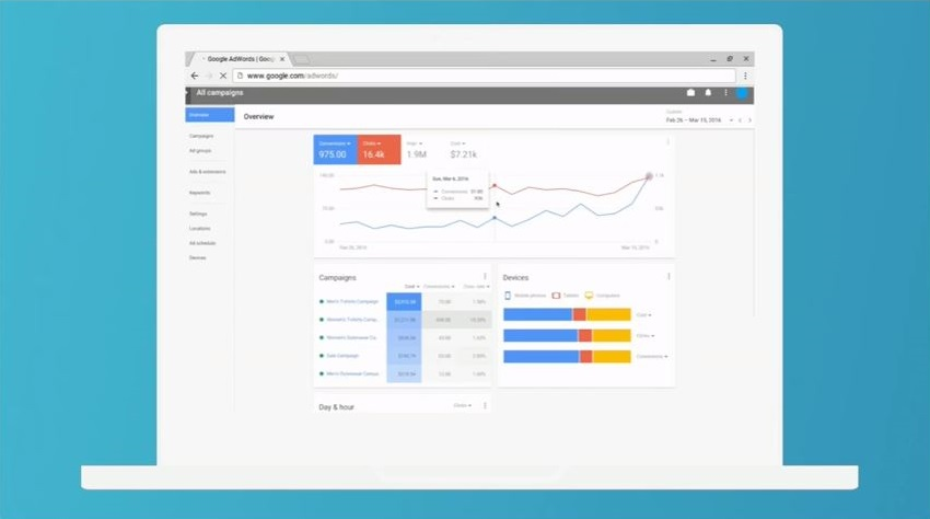 New Google AdWords Redesign