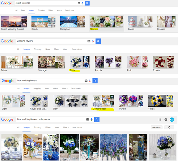 image search results page categories by google