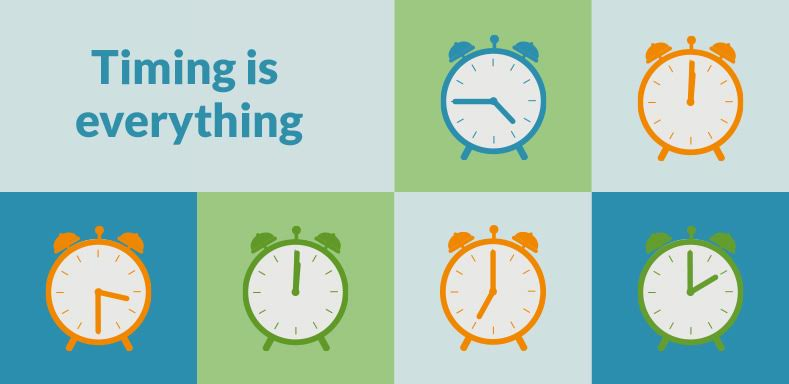 Why Time of Day Matters For Your AdWords Campaigns
