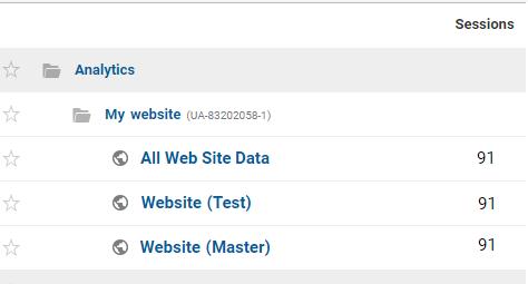 website-test-view