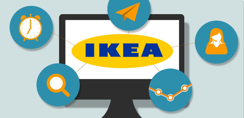 What IKEA taught us about web marketing and SEO