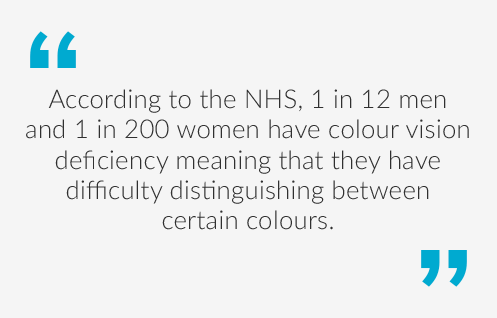 Quote saying According to the NHS, 1 in 12 men and 1 in 200 women have colour vision deficiency meaning that they have difficulty distinguishing between certain colours.