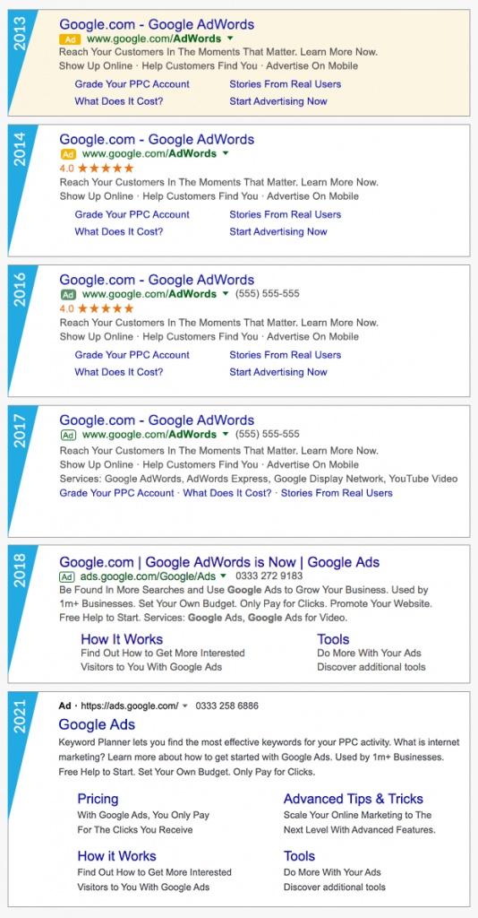 Google Ad formats